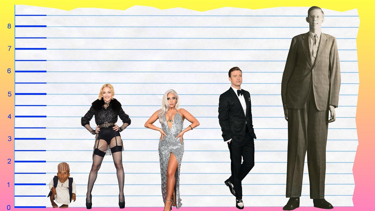 Image result for Madonna's height