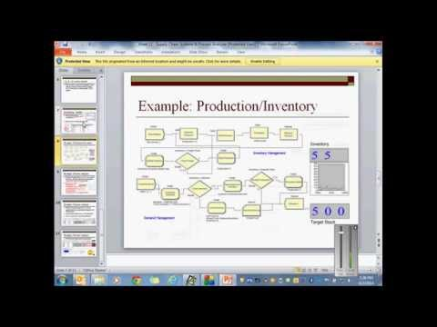 Inventory Management using Rockwell's Arena Simulation and Process Analyzer