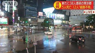 """新たに38人感染の東京 5人死亡、12人""""経路不明""""(20/05/06)"""