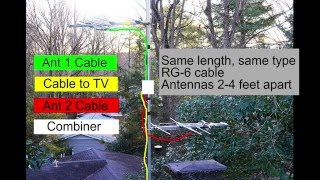 Combining two TV antennas for better HDTV reception