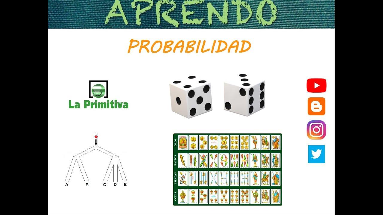 Aprendo - Probabilidad - Matemáticas