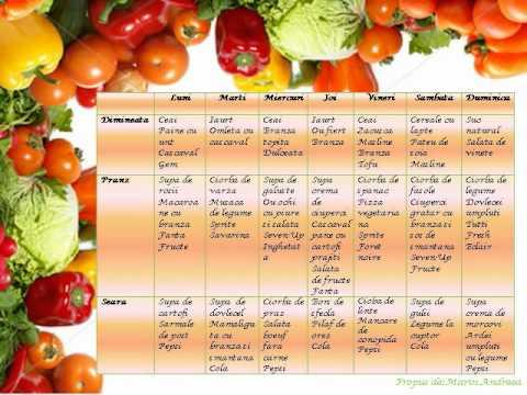 Slabeste sanatos in 2 saptamani: plan de meniu - Dietă & Fitness > Dieta - techdepo.ro