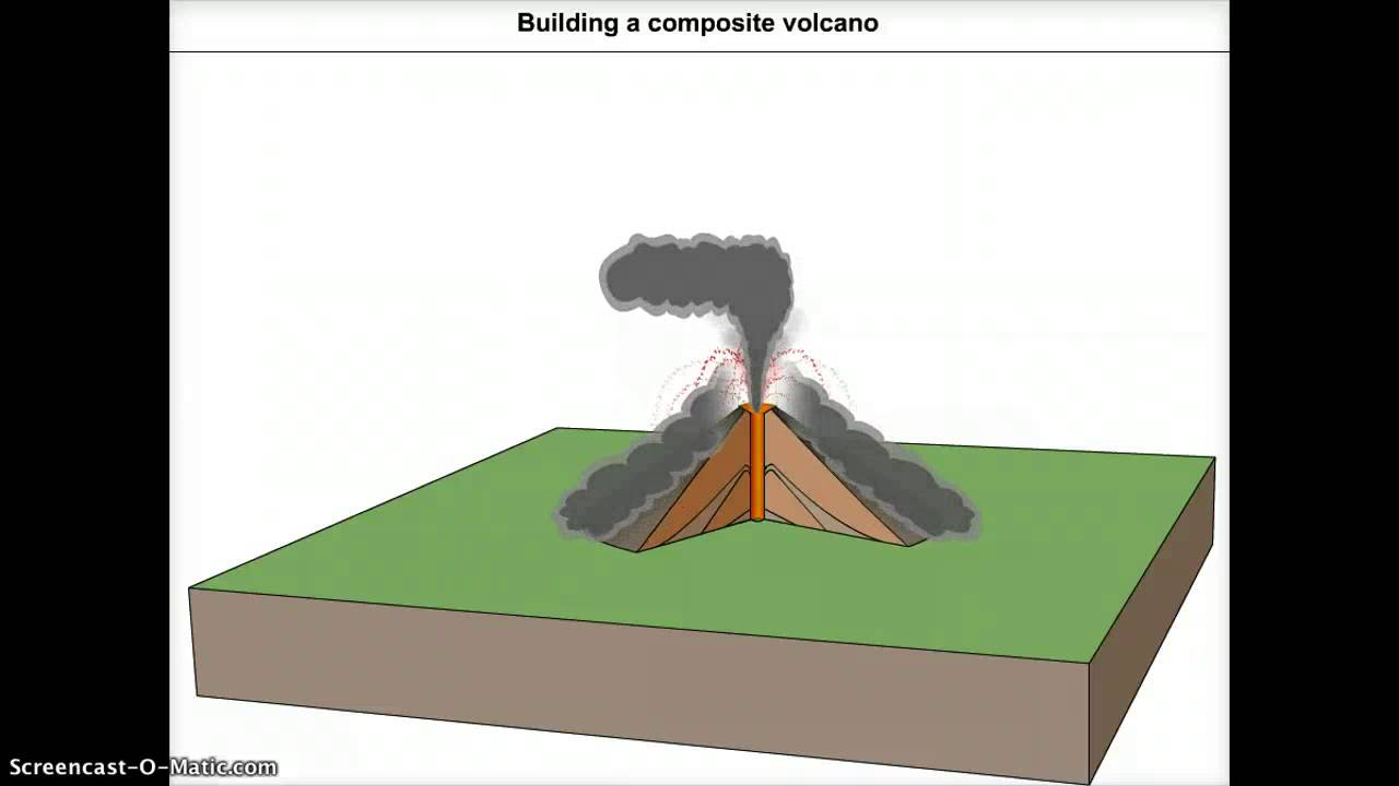 Composite volcano formation youtube composite volcano formation ccuart Gallery