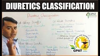 DIURETICS CLASSIFICATION    PHARMACOLOGY   GPAT-2020   NIPER   PHARMACIST