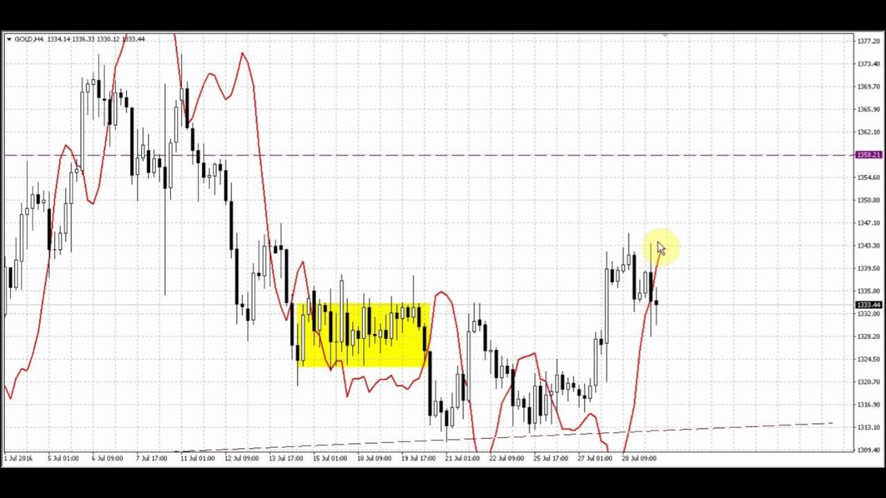 Cmc markets forex peace army альфа форекс отзывы памм счета