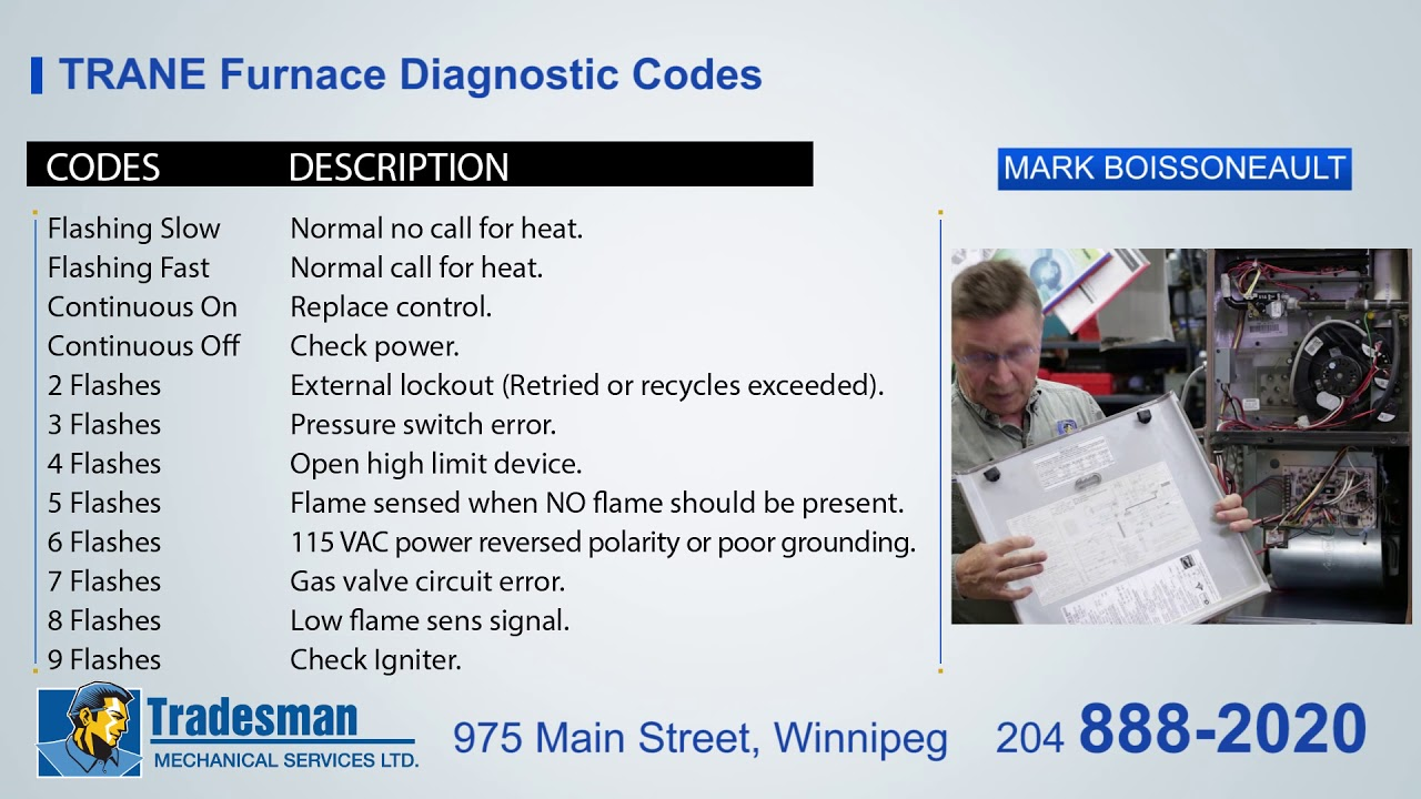 Trane Furnace Fault Codes