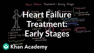 heart failure treatment early stages circulatory system and disease nclex rn khan academy