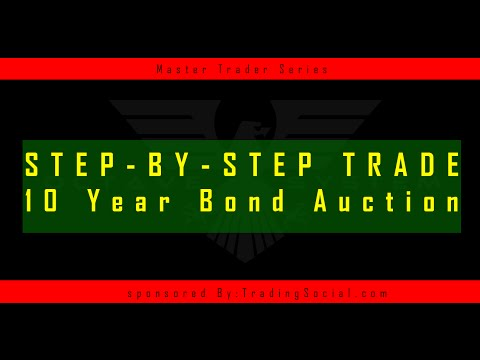 Step-By-Step How To Trade The 10 YEAR BOND AUCTION  Live Trading price action Example!