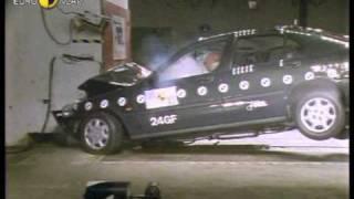 Euro NCAP | Honda Civic | 1998 | Crash test