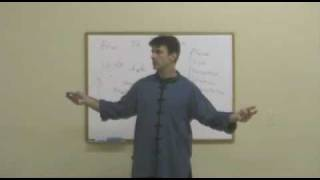 Martial Arts Training Philosophy - How to Practice Part 5 Thumbnail