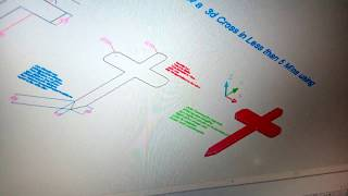 How to draw a 3d cross in 3 main steps |Sachem kenya