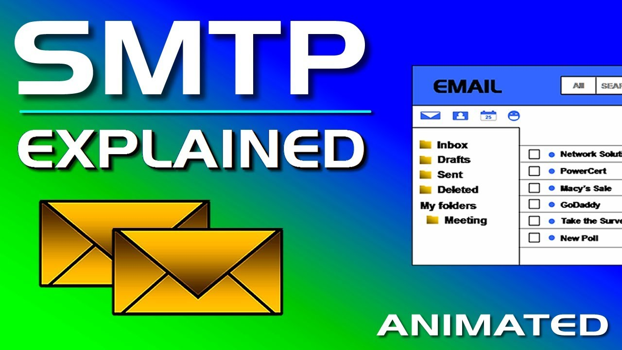 What is SMTP - Simple Mail Transfer Protocol