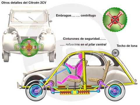 Citroën 2 CV (5/6)