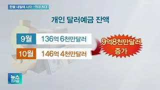 쌀 때 사자… 10월 달러예금, 146억 달러로 역대최…