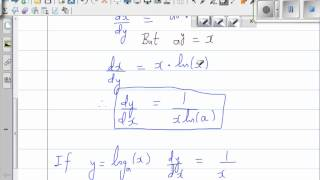 derivative of loga x and log10 x