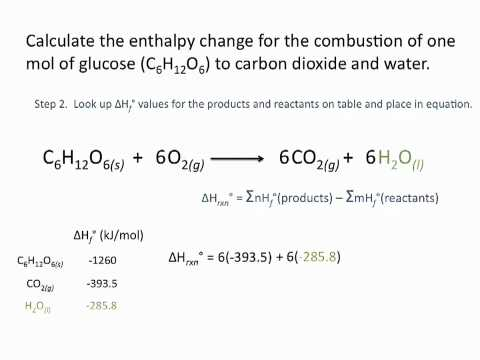 Enthalpies Of Formation - Chemsitry Tutorial