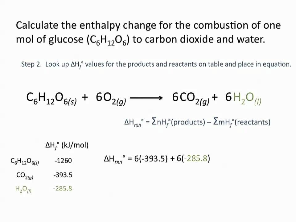Enthalpies of formation chemsitry tutorial youtube for Delta h table chemistry