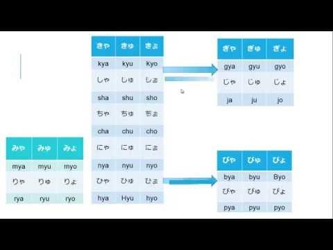 Hướng dẫn học bảng chữ cái Hiragana-Katakana trong Tiếng Nhật