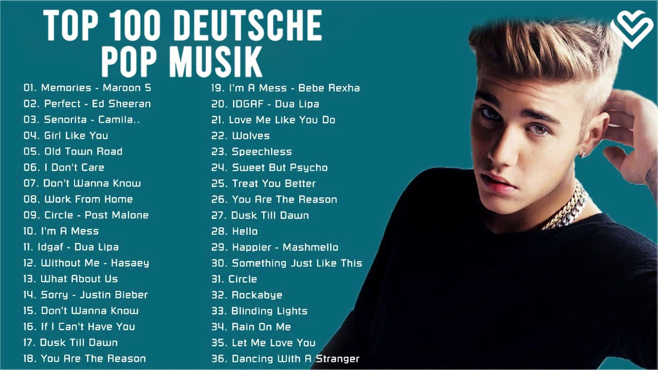 TOP 100 Charts Germany 2020 - Aktuelle Charts 2020
