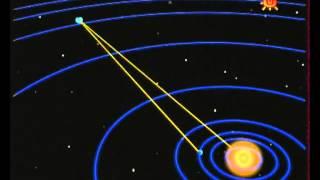Земля космический корабль (20 Серия) - Необычный парад планет