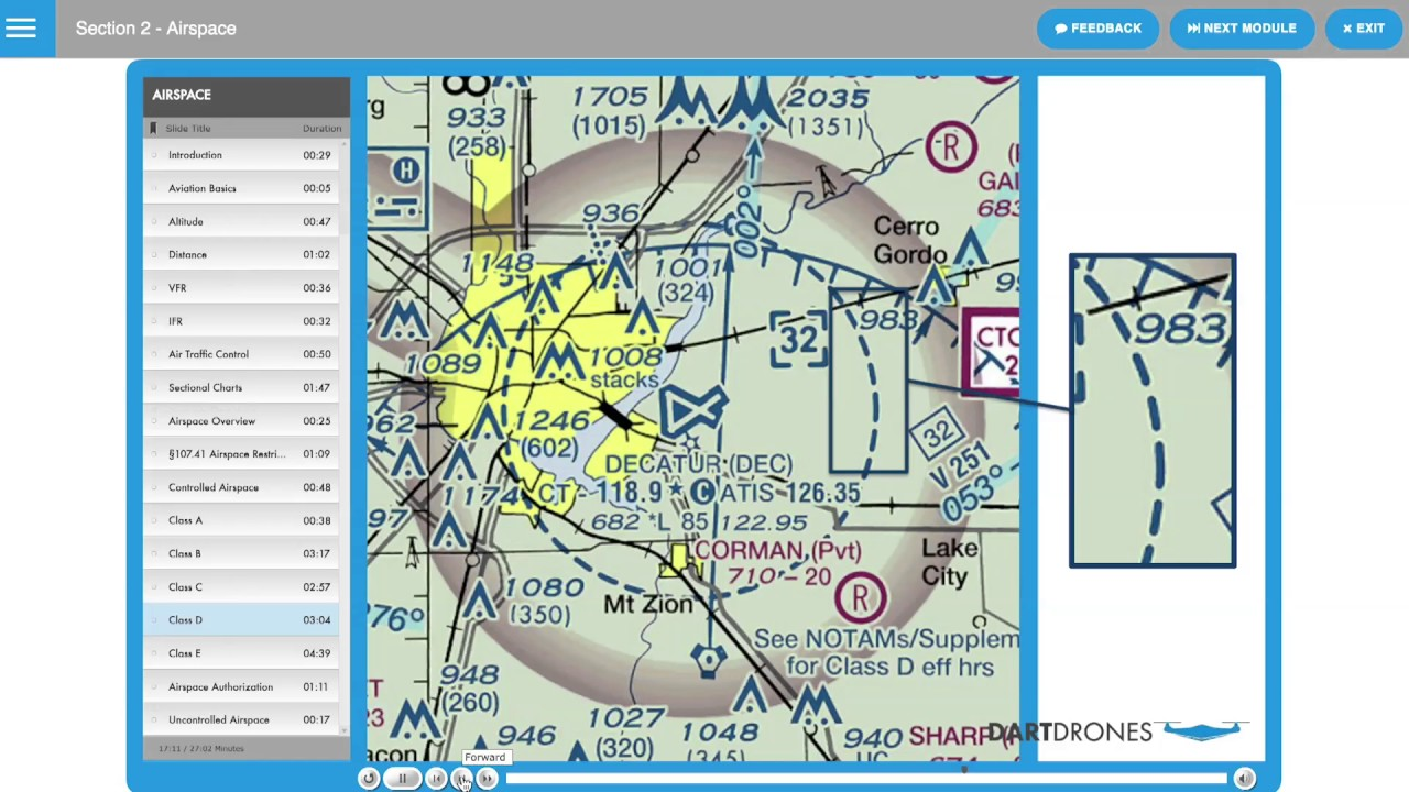 Airspace Classes Explained FAA Part DARTdrones Drone Pilot - Us airspace map drone
