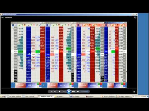 Order Flow Scalping w/John Grady No BS Day Trading