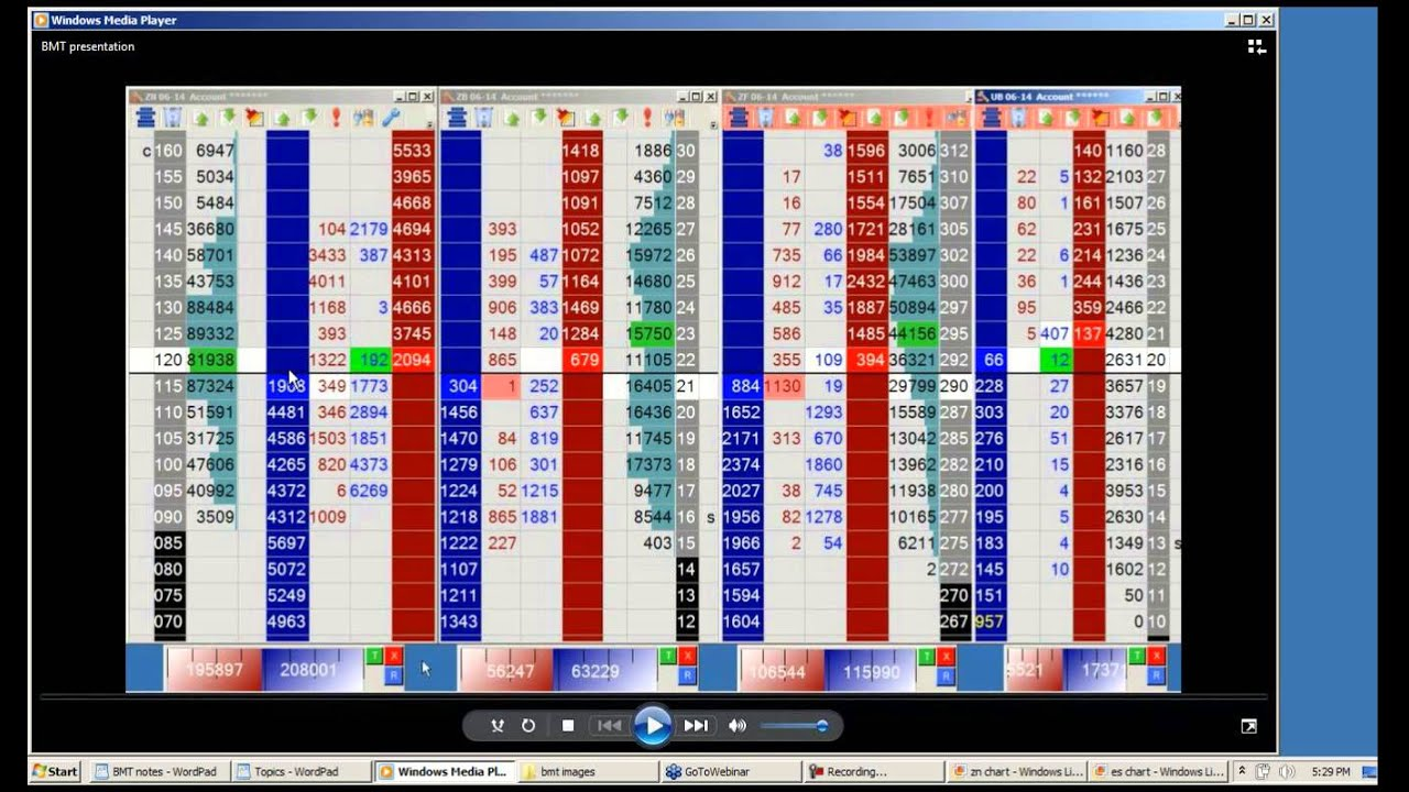 Day trading books 2014