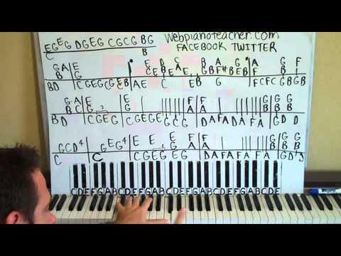 Ballade Pour Adeline Piano Lesson Part 1 Richard