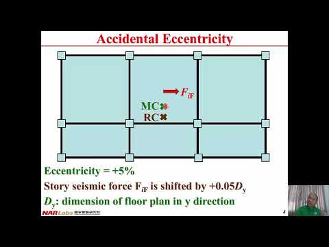1061-NTU-SDS-15-1-Accidental Eccentricity and Seismic Gap   Lap-Loi Chung