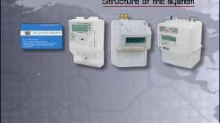 ELEKTROMED - Digital Metering Systems