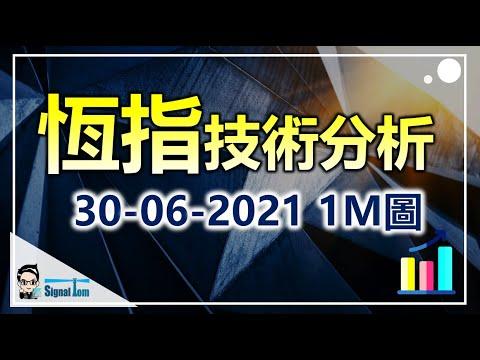 【恆指技術操作】高勝算的部署手法-位置上3重確認|30-06-2021