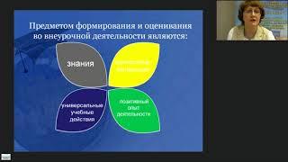 Организация внеурочной деятельности в начальной школе по ФГОС НОО - вебинар 14 июня 2018