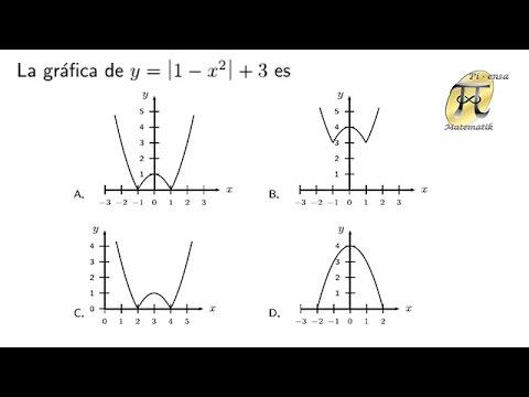 Análisis de gráficas 2 - Problema tipo Universidad Nacional de Colombia