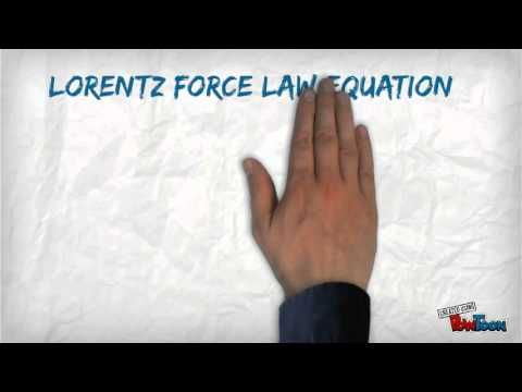 Lorentz Force Law