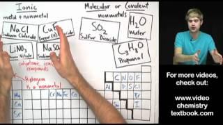 Ionic vs. Molecular