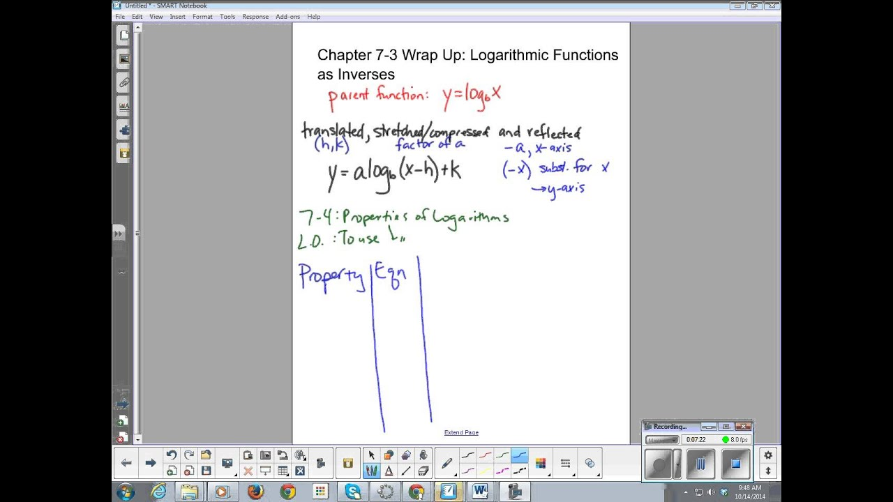 Algebra 2 Chapter 7 4 Properties Of Logarithms