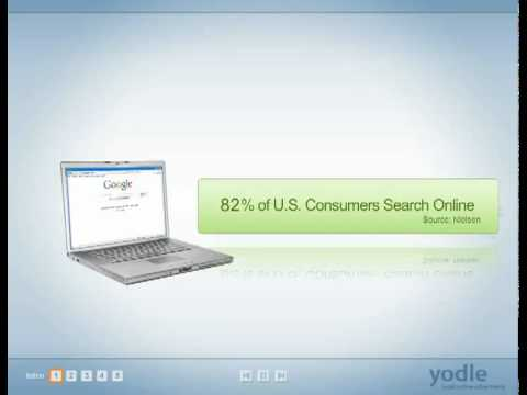 Yodle - Local Online Marketing Experts