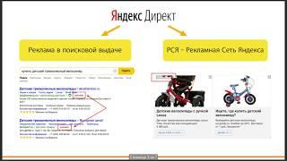 ЧАСТЬ 1 - Принцип работы контекстной рекламы - Уроки Яндекс Директ для начинающих