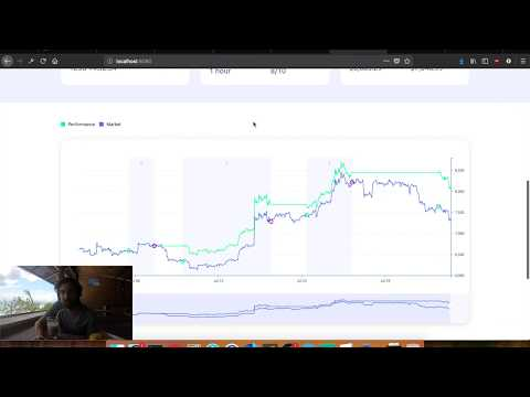 Gekko explained, a free & open source crypto trading platform