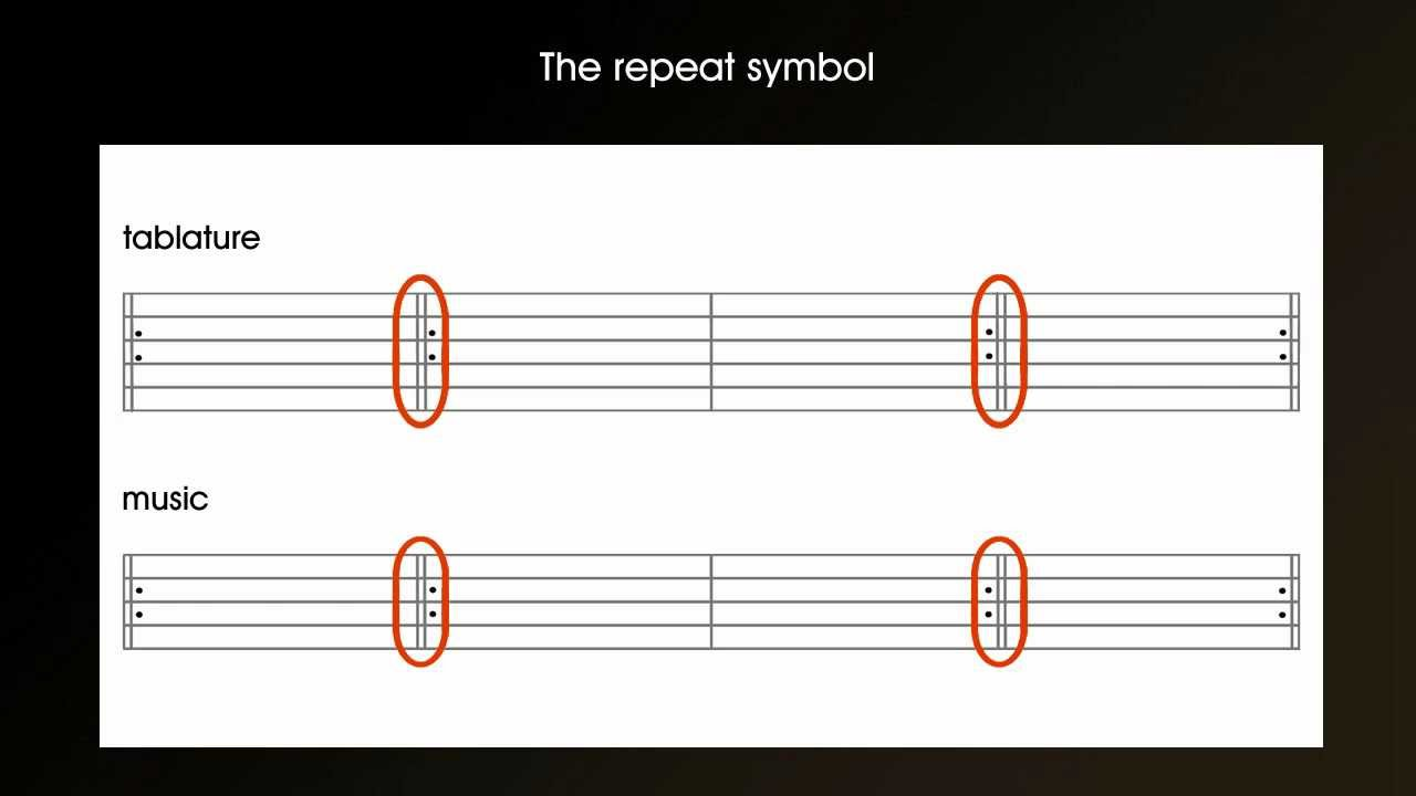 Guitar Tab Tablature And Music