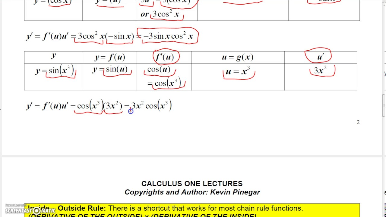 what is the chain rule in calculus