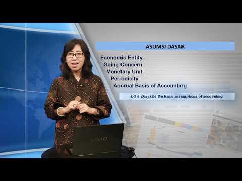 EKMA4210 Akuntansi Keuangan Menengah I - Asumsi dan Prinsip Dasar Dalam Akuntansi