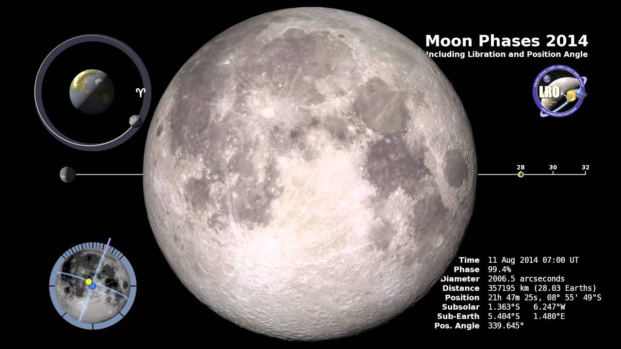 NASA | Moon Phase and Libration North Up 2014