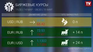 InstaForex tv news: Кто заработал на Форекс 15.03.2019 9:30