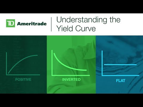 Understanding the Yield Curve