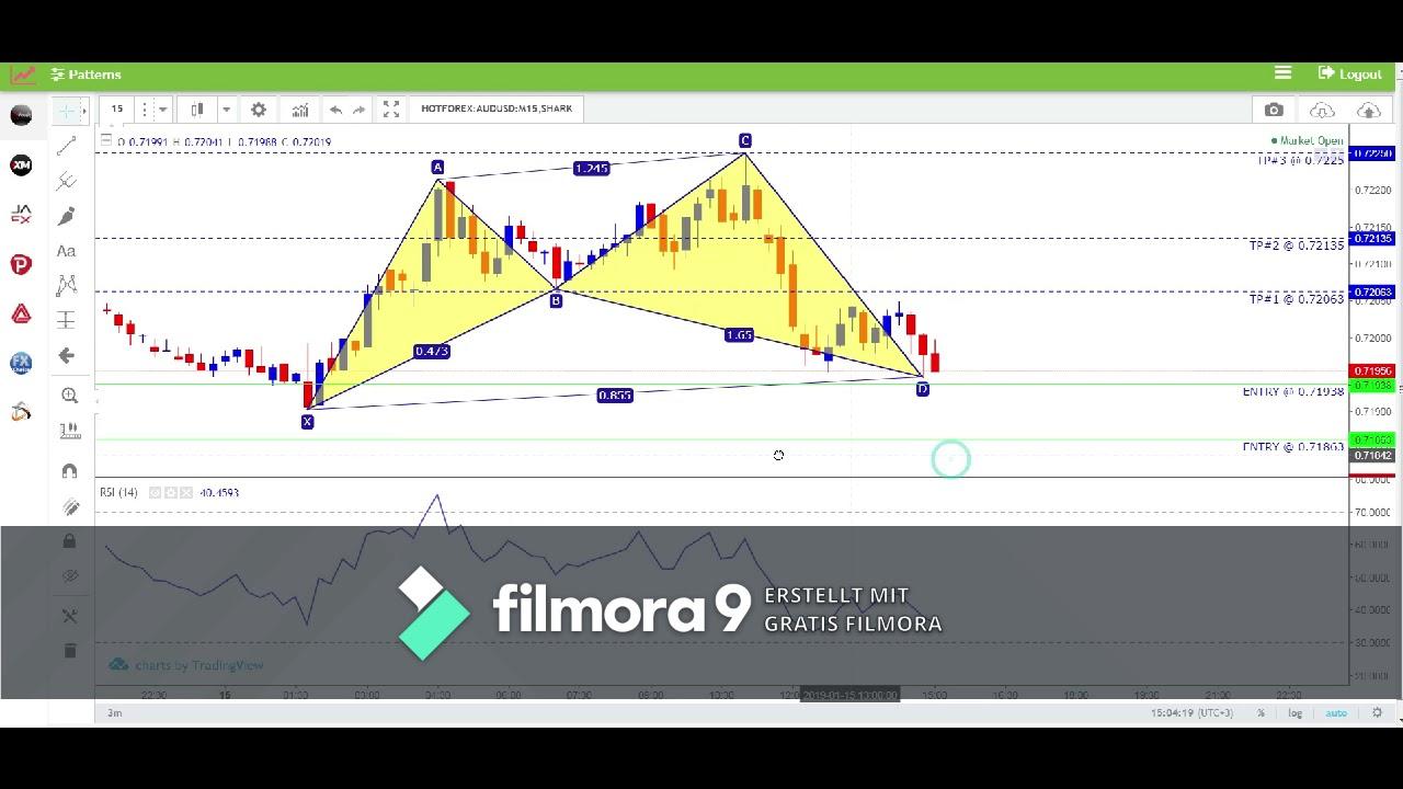 harmonic trading deutsch