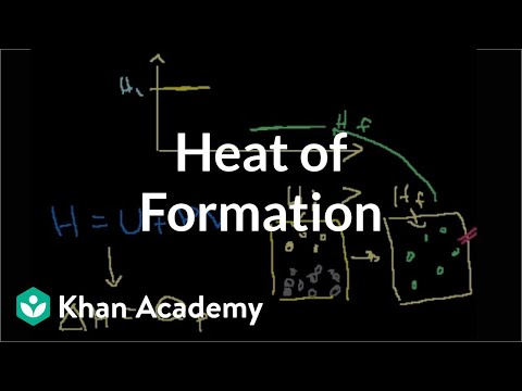 Heat of formation   Thermodynamics   Chemistry   Khan Academy