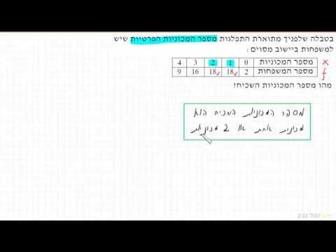 סטטיסטיקה - השכיח | שאלון 801 עמ' 426 שאלה 4 | פתרון וידאו