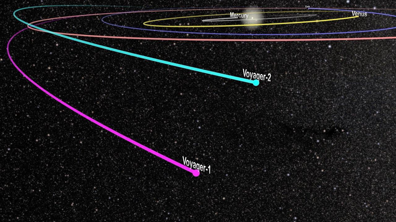 Voyager 航海 家 一 號 – homuinteria.com