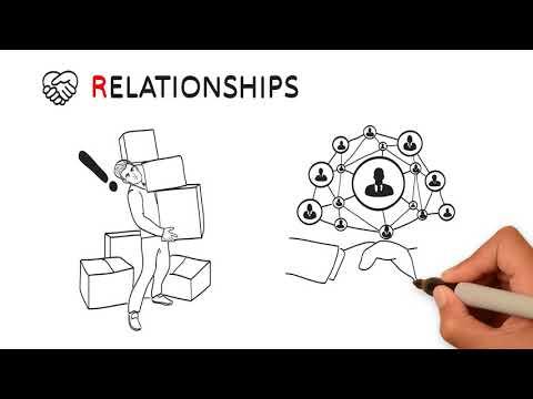 Career advice - from the 60 second HR advisor